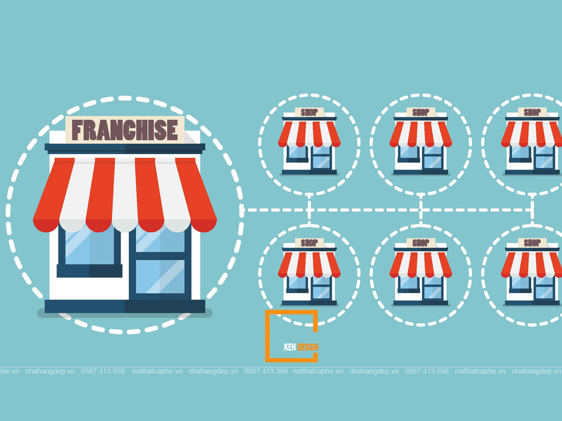 Quy trình mua nhượng quyền thương hiệu: 8 bước cơ bản cần ghi nhớ