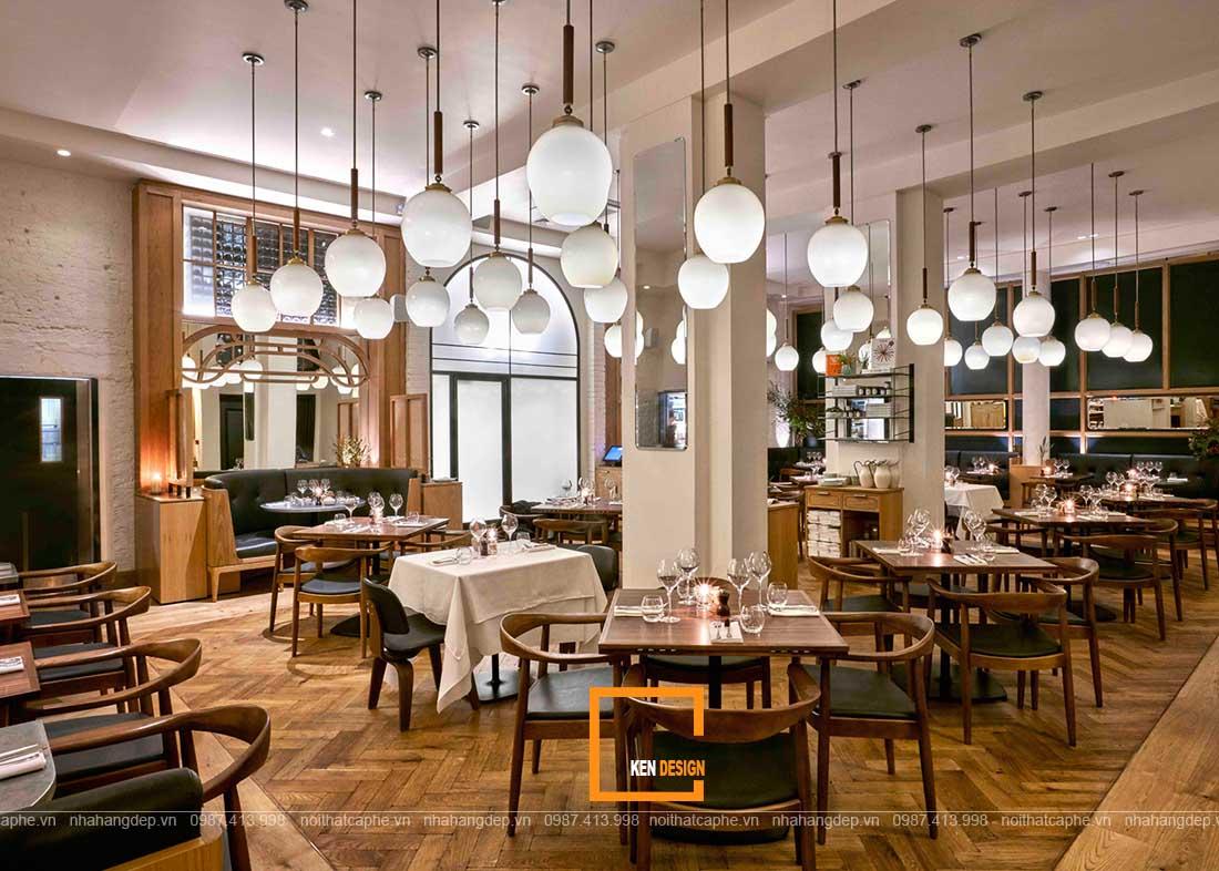 điểm hòa vốn trong kinh doanh nhà hàng