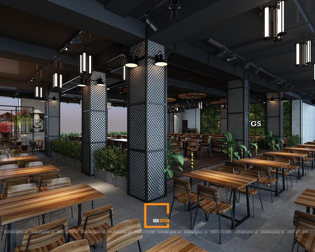 dự toán chi phí kinh doanh nhà hàng
